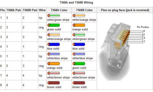 t568a-and-t568b-wiring